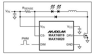 汽车LED驱动器如何正确的选择合适的