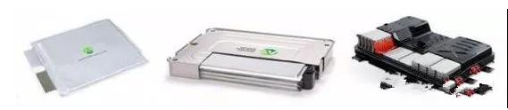 能源电动汽车选用18650电池的的原因是什么