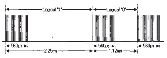 PIC18F系(xi)列(lie)單片機對多媒體(ti)終端紅外遙控器硬件...