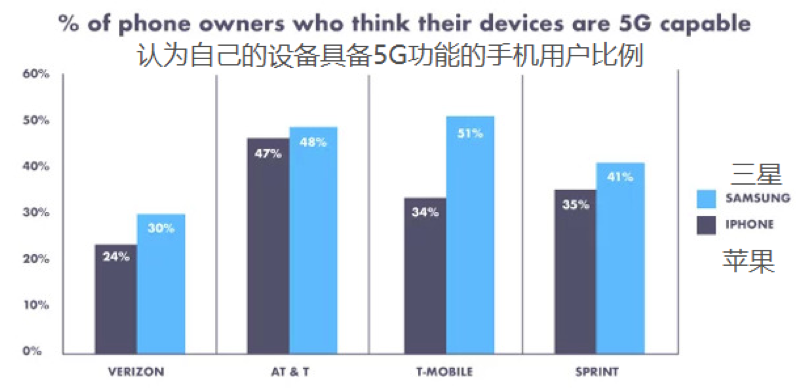 5G与4G有什么区别它能干什么