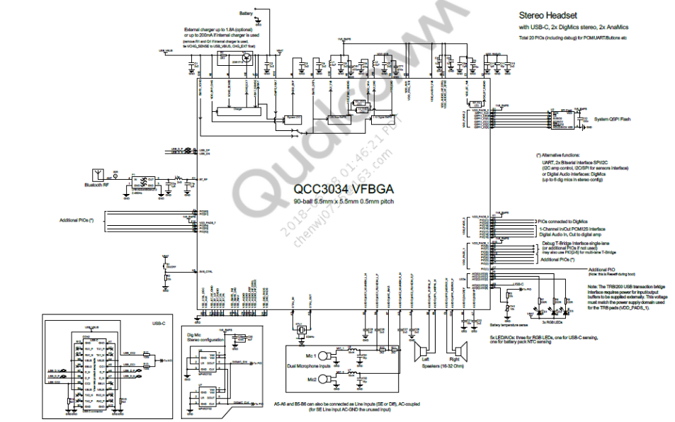 高通QCC3034蓝牙模块芯片的数据手册免费下载