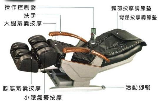 电动按摩椅的使用好处及常见电路故障分析