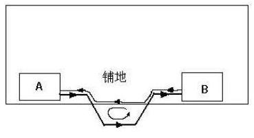 PCB板完成布局布线后还需要检查哪些方面