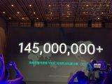 OPPO宣布全球搭载VOOC闪充的手机累计数突破1.45亿部