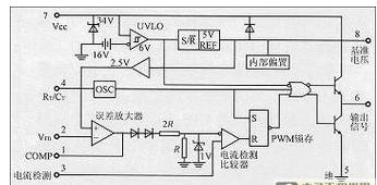 电子负载在LED测量过程中存在的误区解析