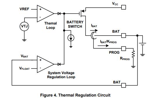 CE3154具有熱調節功能的獨立線性鋰離子電池充電器的數據手冊免費下載