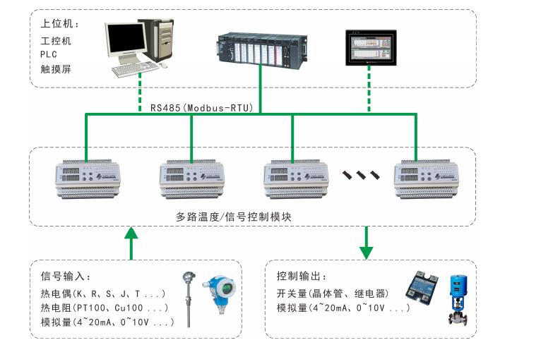 BD4523多回路温度过程控制器的数据手册免费下载