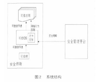 5大工业控制系统