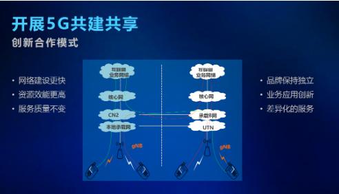 中国电信董事长柯瑞文表示开展5G共建共享是必然趋势