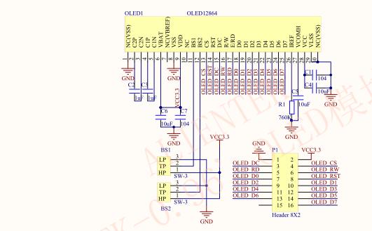 ATK-0.96 OLED模块的资料和基于STM32的C语言源代码免费下载