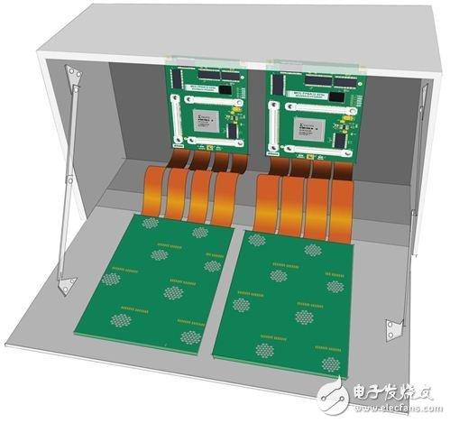 印刷电路板PCB的软硬结合设计有哪些好处
