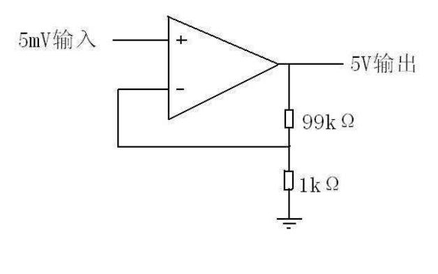 失调电压与开环增益到底是有关系?到底是不是表亲