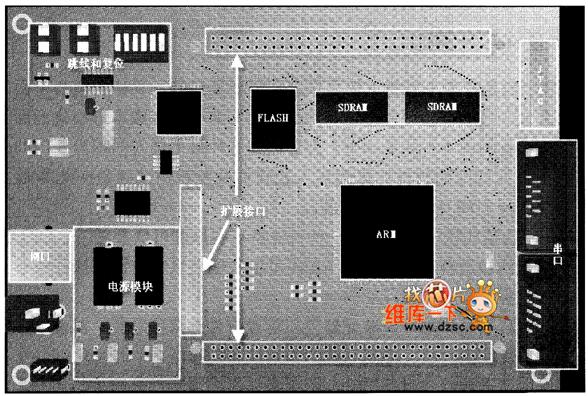硬件电路板应该怎样来设计