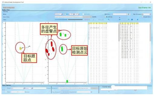 毫米波雷達應用于室內人員檢測的原理解析