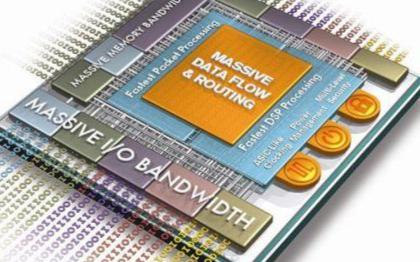 FPGA的云端部署将使用户对新应用触手可及