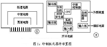 PCB布線在電磁兼容性設計時應該遵循哪些規則
