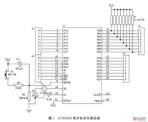 基于AT89S52单片机的温度和湿度检测系统设计