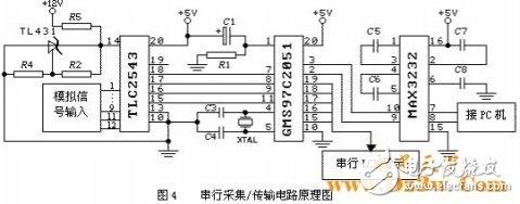 基于GNS97C2051单片机的数据采集系统设计
