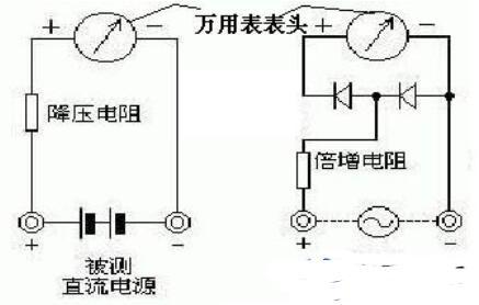 電壓表串聯在電源和負載兩端測試的是什么電源