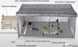 电磁干扰辐射测试工作效率怎么提高