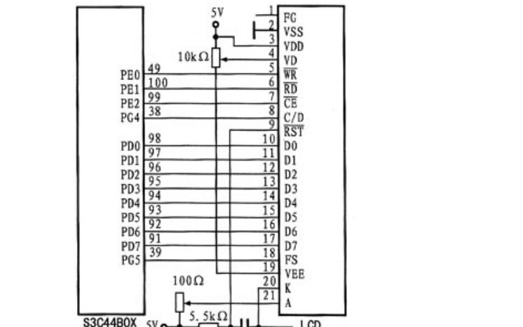 使用T6963CFG LCD控制器在嵌入式系统中的应用资料说明
