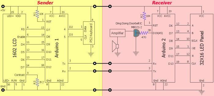 基于Arduino的电子排队系统的制作