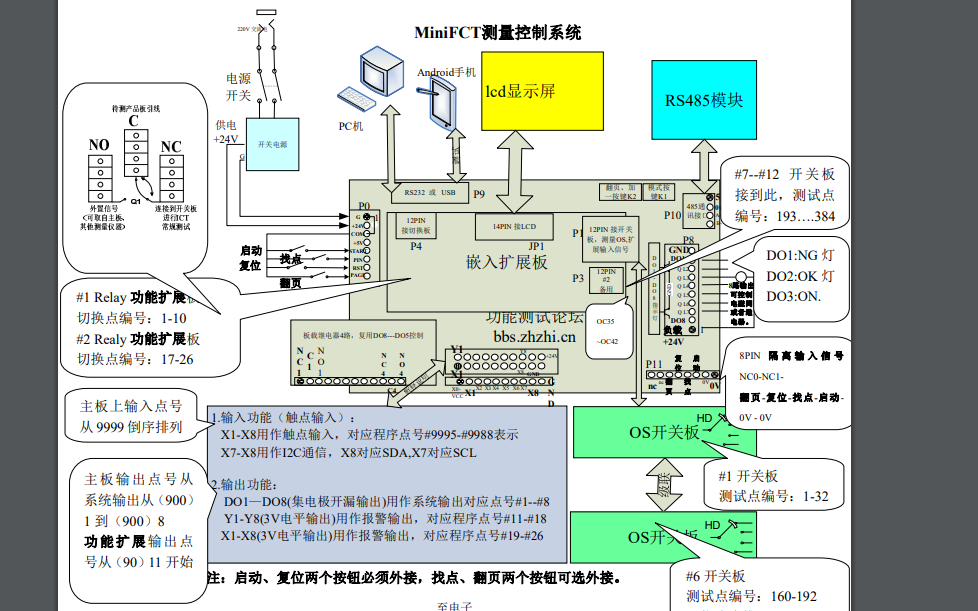 hFCT8单片机测量控制板的用户手册免费下载