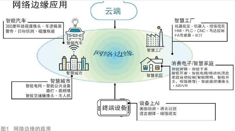 http://www.reviewcode.cn/yunjisuan/77549.html