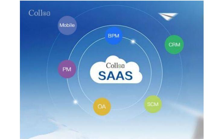 第三方支付软件的发展的新方向是云服务SaaS吗