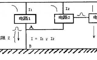 PCB板内地线布局的主要形式和要求阐述