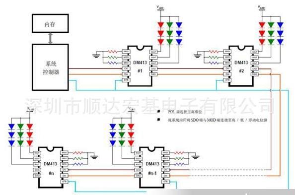 三通道大功率LED恒流驅動器的設計