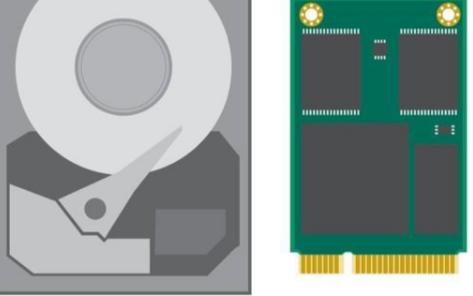 SSD边缘计算将加速服务器存储的发展