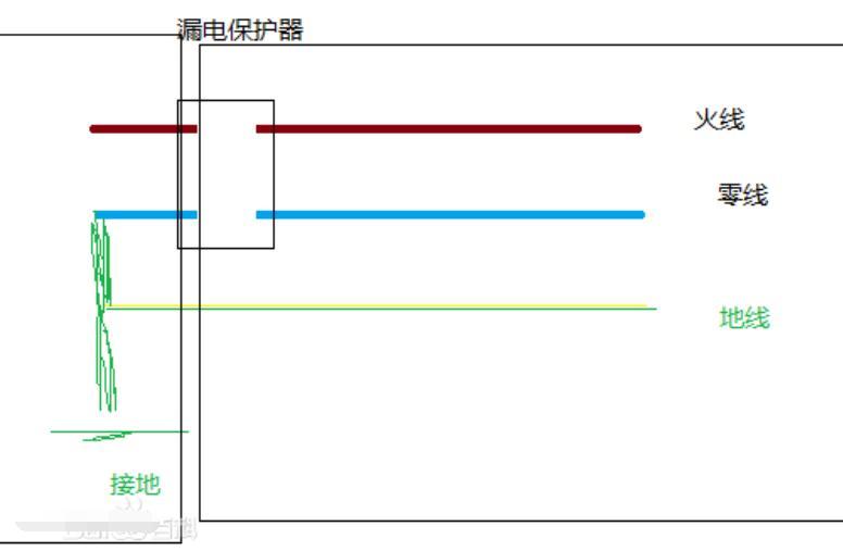 怎样区分相线和零线