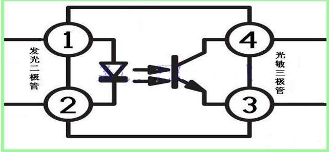 光耦的常用型號及用途