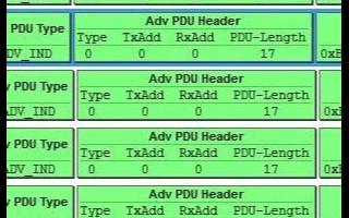 AD Structure 的有效數據部分包含多少個廣播數據單元?