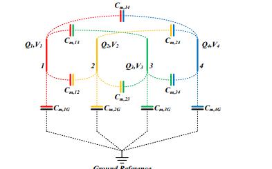 不同接地方式的四极板电容式输电系统论文说明