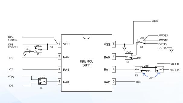 EVA100量测系统数字解决方案快速入门教程免费下载