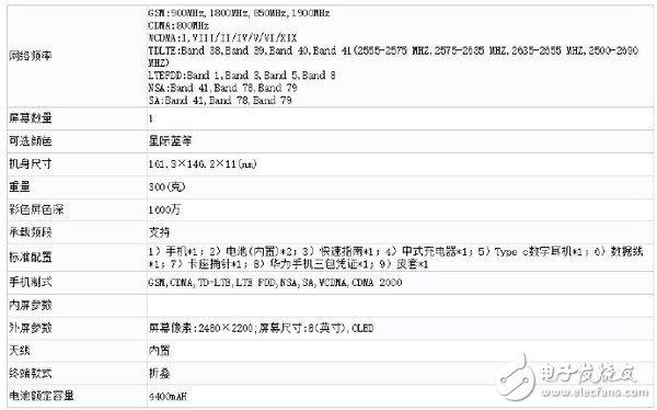 华为Mate X将于10月在中国发货搭载麒麟990处理器集成5G基带