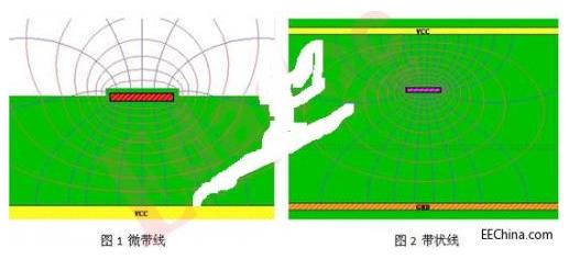 PCB走线对信号时延的影响分析