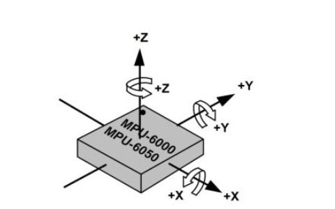 MPU6050六轴传感器实验的程序和工程文件免费下载