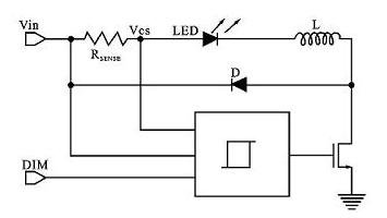 LED恒流驅動芯片的滯環控制電路設計