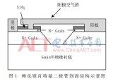 基于肖特基二极管实现的固态高效倍频技术