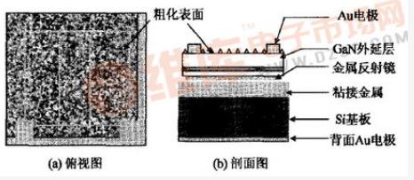LED芯片的封裝特性和結構詳解