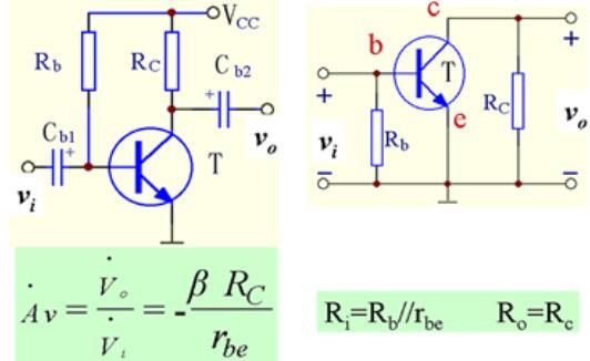 贴片三极管放大电路的三种组态