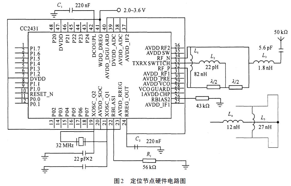 使用无线传感器网络实现移动机器人的节点定位资料说明