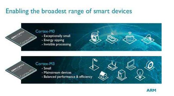 嵌入式开发 ARM Cortex-M3处理器具有怎样的优势