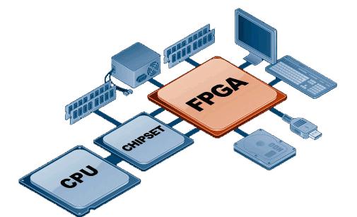 基于EDA技术的FPGA应该怎样来设计