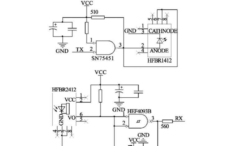 使用FPGA和HDLC协议与RS485接口设计实现通信网关的资料说明