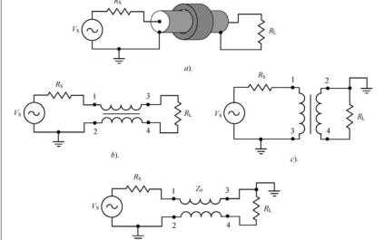 功率合成器、阻抗变换器和方向耦合器的设计资料详细讲解