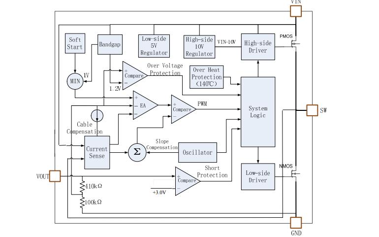 CX8823 DCDC降压转换器的数据手册免费下载